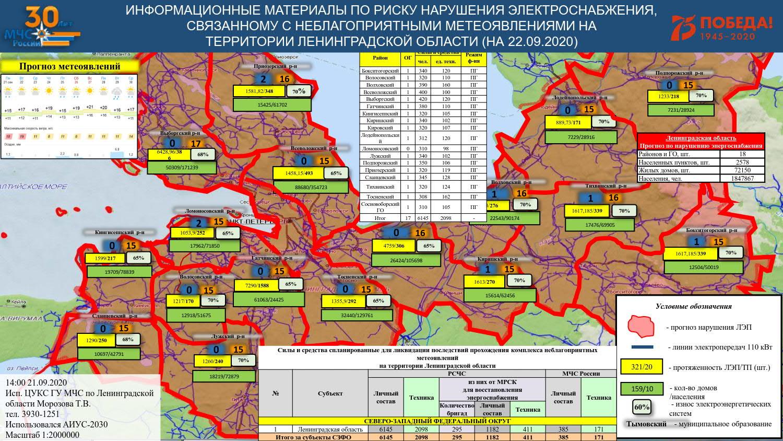 6_Модель прохождения НЯ Ленинградская область на 22.09.2020_1