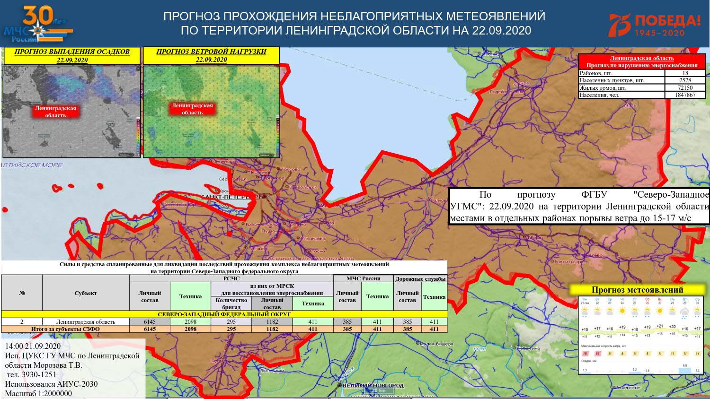 6_Модель прохождения НЯ Ленинградская область на 22.09.2020_2