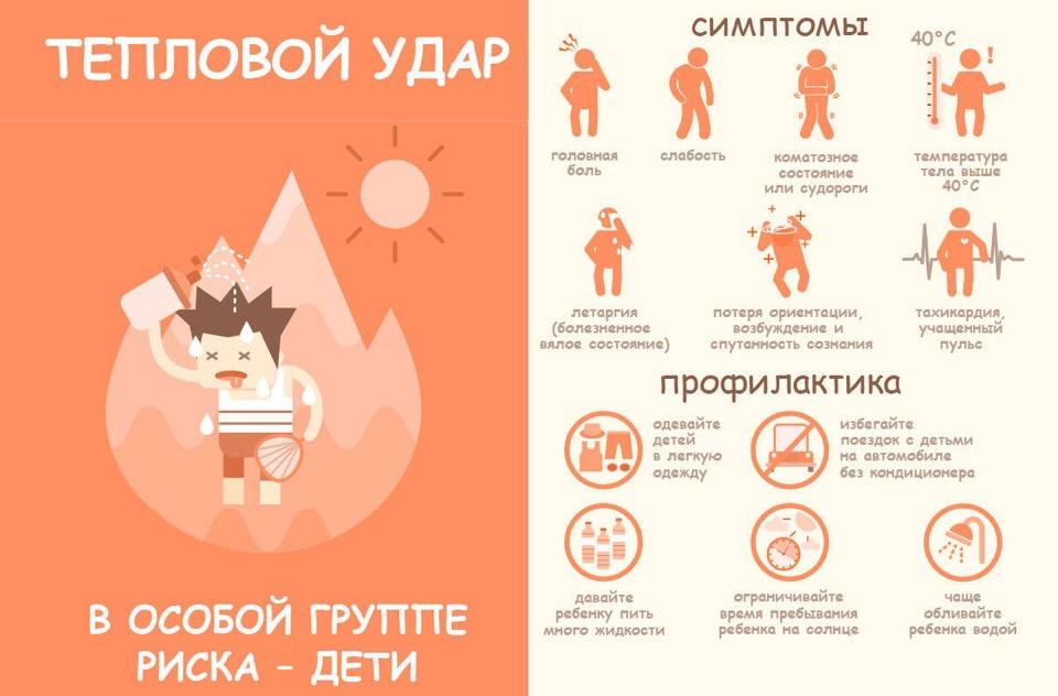 профилактика теплового удара